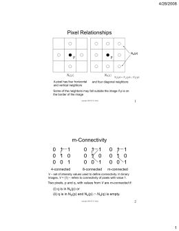 Pixel Relationships m-Connectivity 0 1 1 0 1 1 0 1 1 0 1 0 0 0 1 0 1 0