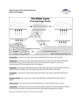 Water cycle enchanted learning water cycle diagram worksheet ccuart Gallery