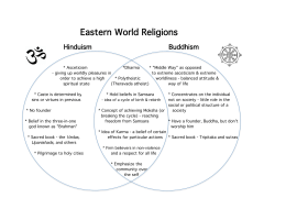 Hinduism Buddhism Venn Diagram.xlsx