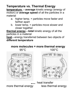 Temperature vs. Thermal Energy