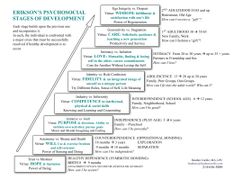 ERIKSON`S PSYCHOSOCIAL STAGES OF DEVELOPMENT