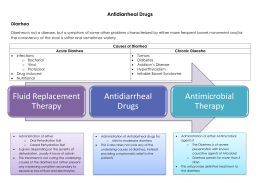 Antidiarrheal Drugs