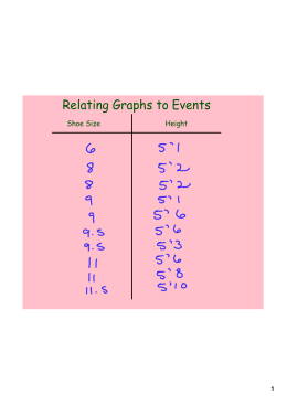 Relating Graphs to Events
