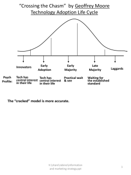 """Crossing the Chasm"" by Geoffrey Moore Technology Adoption Life"