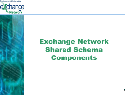 Shared Schema Components consist of