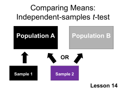 Inferences About Means of Single Samples