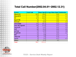 TCCD service desk report w301