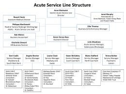 Acute Service Line Structure
