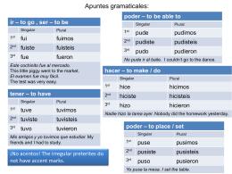 Apuntes gramaticales