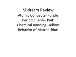 Midterm Review.ppt - Chemistry R: 4(AE) 5(A,C)
