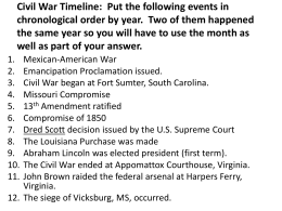 Civil War Timeline: Put the following events in chronological order