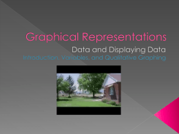 Graphical Representations(intro, categorical dipslays).