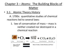 Chapter 3 * Atoms: The Building Blocks of Matter - Zinonechem-mcc