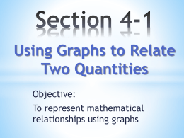 4-1 Using Graphs to Relate Two Quantities