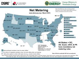 Net Metering Policies