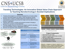 An Innovative Global Value Chain Approach to Teaching