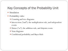 Key Concepts of the Probability Unit