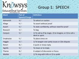 Group 1: SPEECH