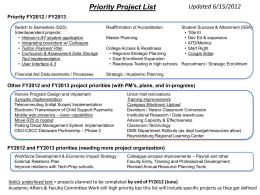 Priority Project List