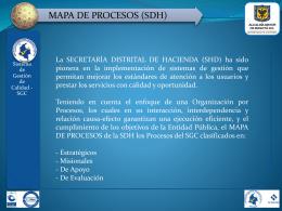 Mapa de Proceso Secretaria Distrital de Hacienda