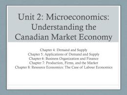 Unit 2: Microeconomics: Understanding the