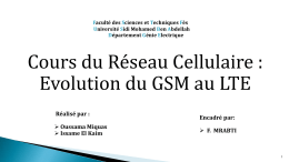 Evolution du GSM au LTE