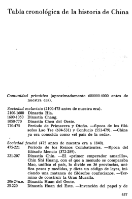 Tabla cronológica de la historia de China