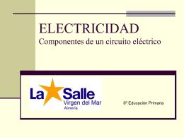 ELECTRICIDAD Componentes de un circuito