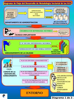 Diagrama 1_ procedimiento ZZ