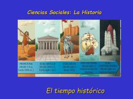 Características del tiempo histórico
