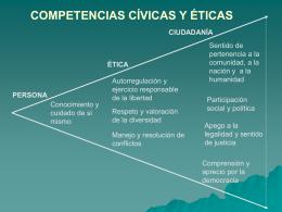COMPETENCIAS CÍVICAS Y ÉTICAS 7. Apego a la legalidad y