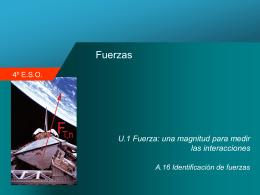 A.16 Identificación de fuerzas