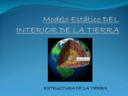 Modelo Estático DEL INTERIOR DE LA TIERRA