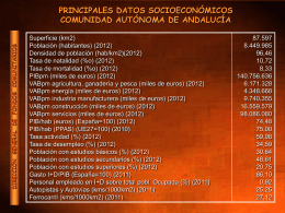 socio-economic data of the Autonomous Communities