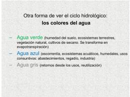 Colores del agua, agua virtual y huella hídrica