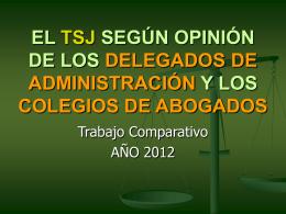 Resultado comparativo de encuesta 2012 a Deleg. de Adm. y